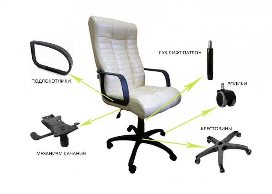 детали офисного кресла